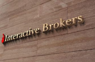 interactive brokers 20