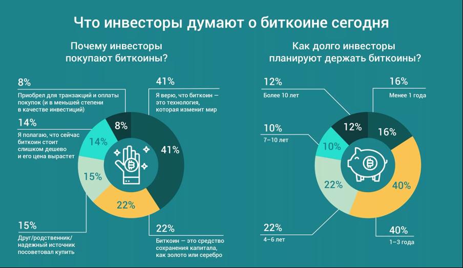 mneniya investorov 6