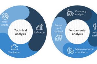 fundamentaltechnical 14